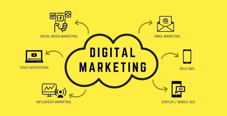 Best SEO Company Dehradun - Digital Marketing Services