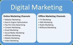 Digital-Marketing-Skills2